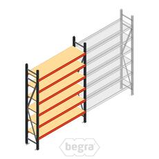 Anfangabschnitt AR Weitspannregal 2000x1500x400 - 6 Ebenen